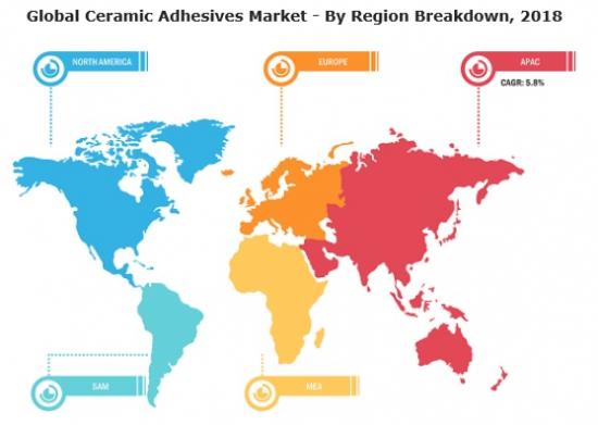 世界のセラミック接着剤市場地域別