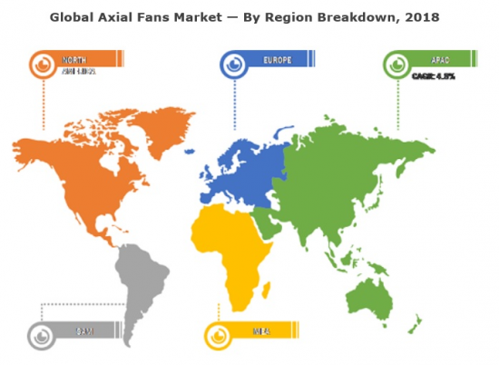 軸流ファン地域別市場