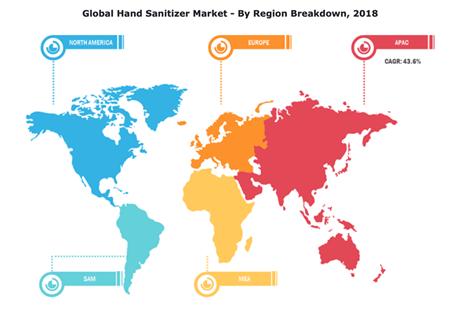 世界のハンドサニタイザー市場 - 地域別 2018年